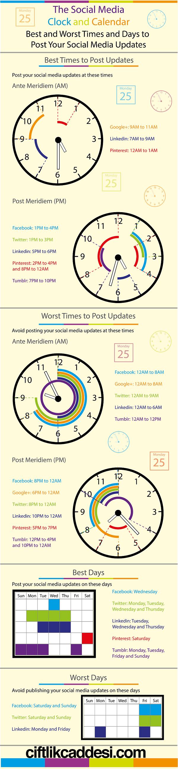 sosyal-medyada-paylasim-icin-en-iyi-ve-en-kotu-zamanlar copy